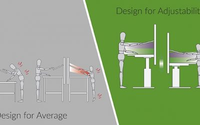 Designing an Industrial Workbench for Adjustability