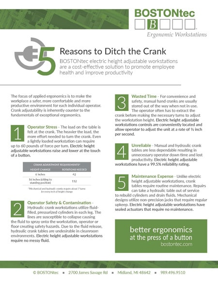 5 Reasons to Ditch the Crank 1.2017